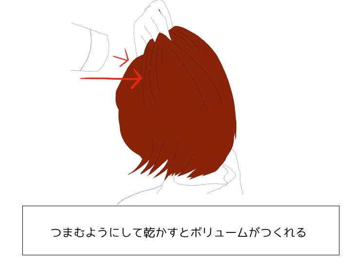 ボリューム